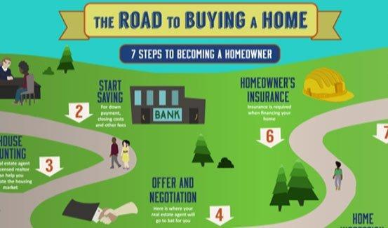 Home-Buyer's-Course