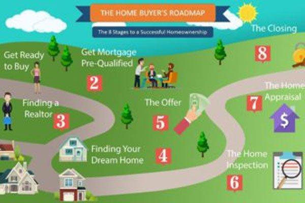 Home-Buyer's-Online-Course