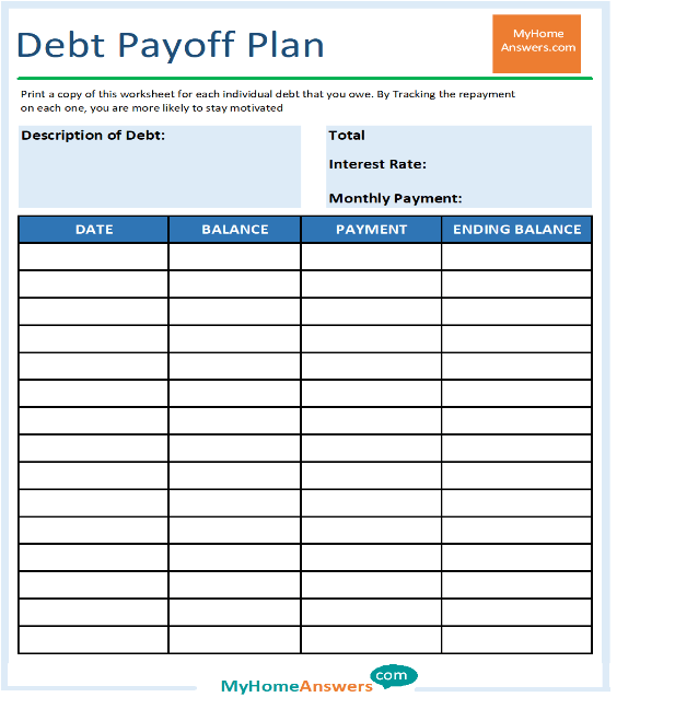 Debt payoff plan
