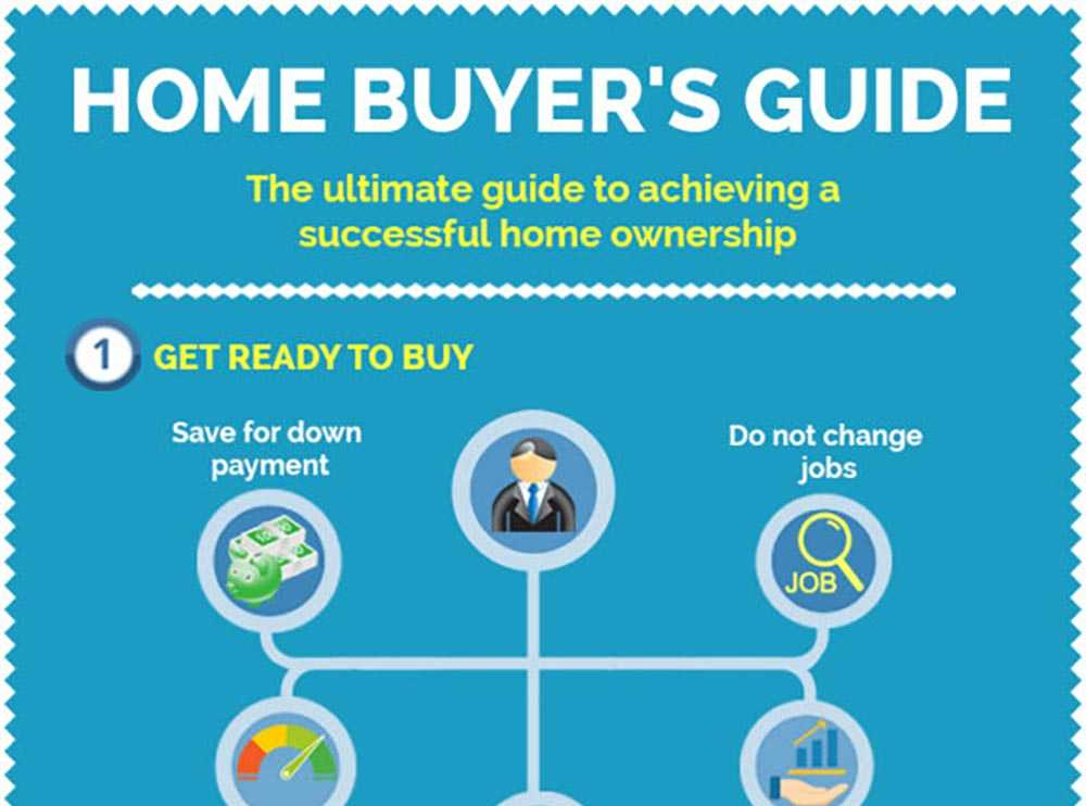 buying a home-1
