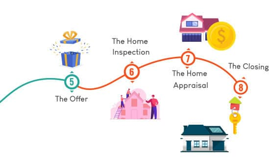 Home-Buyers-Course