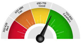 The Power of Your Credit Score Over How Much House You Can Afford.