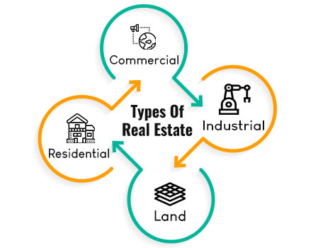 What-Does-it-Take-to-Become-a-Real-Estate-Investor
